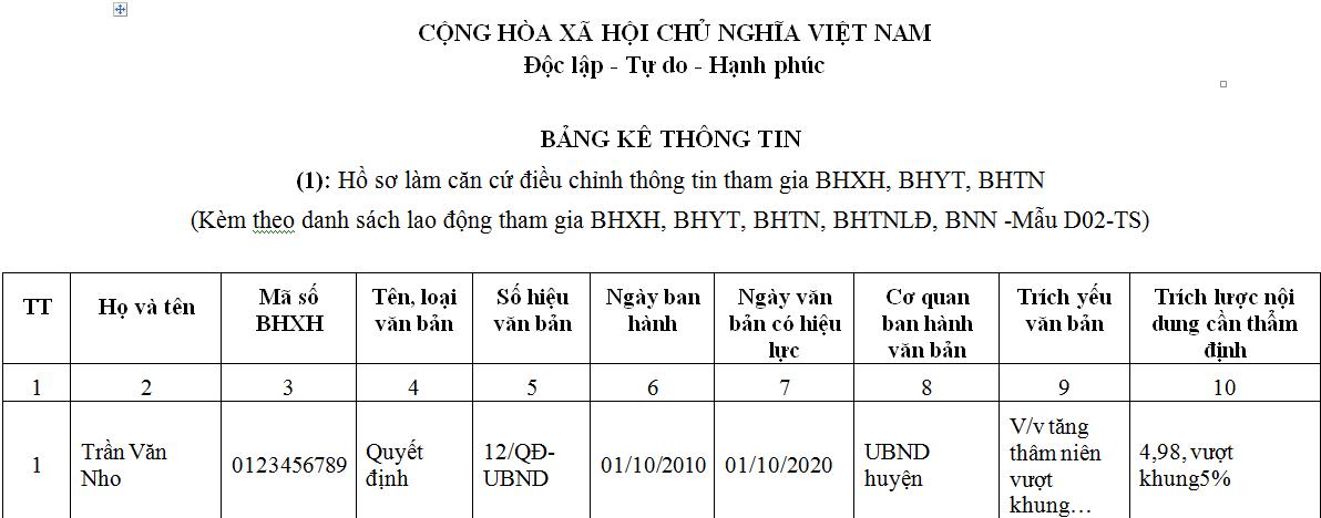 cách điền mẫu D01-TS