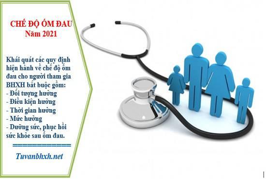 Tổng quát các quy định: Đối tượng, thời gian, mức hưởng về chế độ ốm đau năm 2021